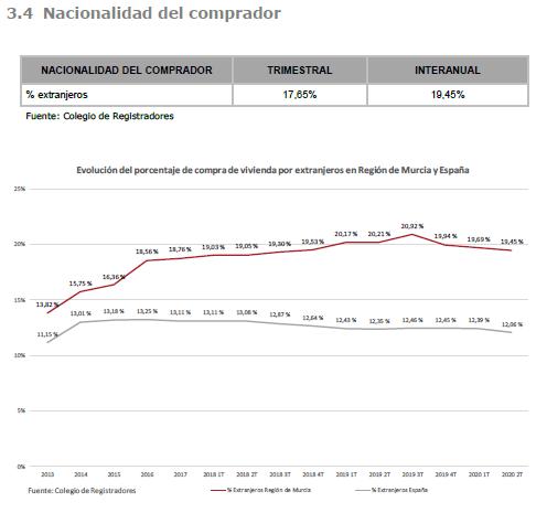 nacionalidad Toni García CEO Millennial Inmobiliario
