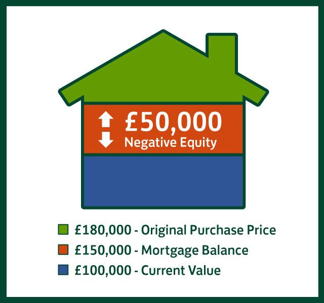 negative equity image Toni García CEO Millennial Inmobiliario